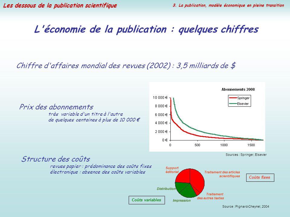 Les dessous de la publication scientifique 3. La publication, modèle économique en pleine transition L'économie de la publication : quelques chiffres