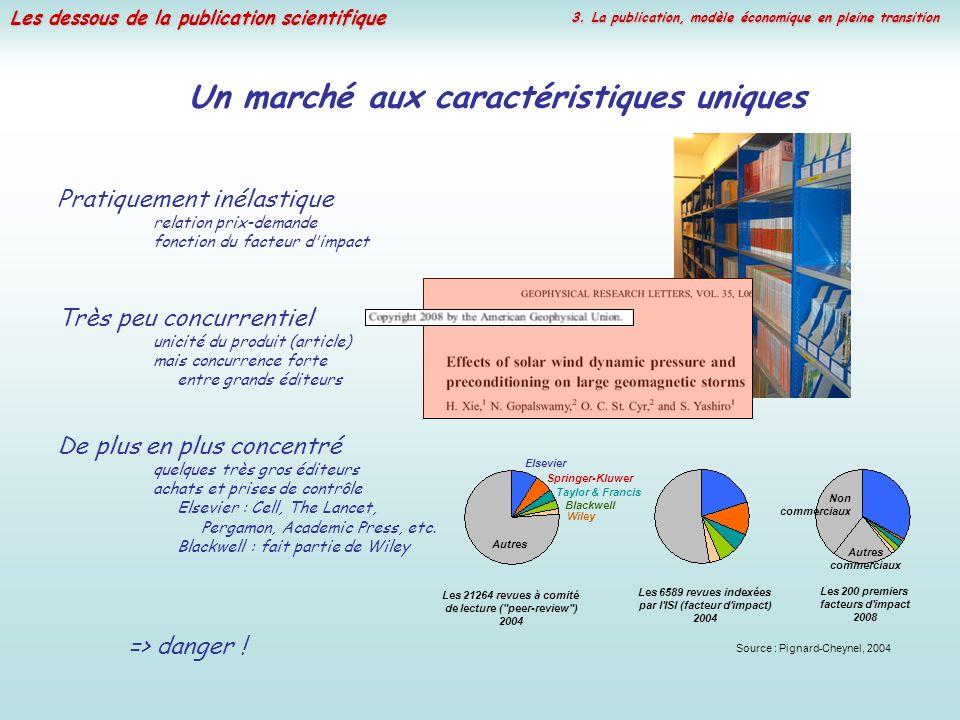 Les dessous de la publication scientifique Un marché aux caractéristiques uniques Pratiquement inélastique relation prix-demande fonction du facteur d