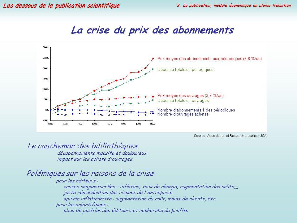 Les dessous de la publication scientifique La crise du prix des abonnements Le cauchemar des bibliothèques désabonnements massifs et douloureux impact