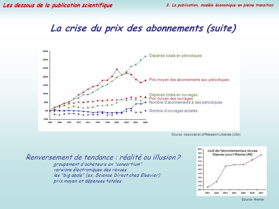 Les dessous de la publication scientifique La crise du prix des abonnements (suite) Renversement de tendance : réalité ou illusion ? groupement d'ache