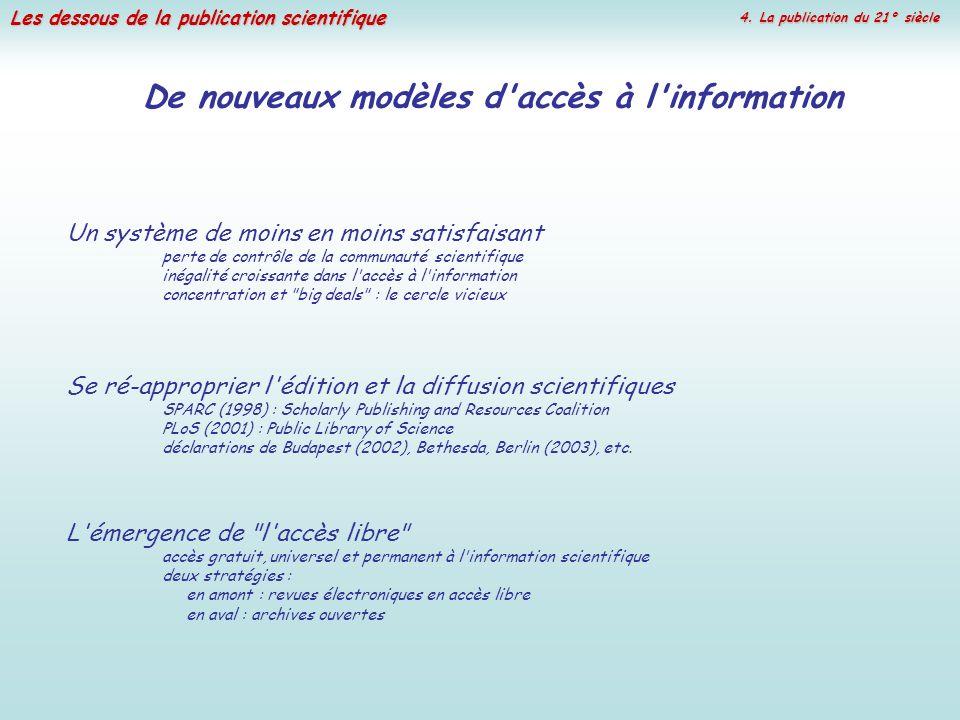 Les dessous de la publication scientifique 4. La publication du 21° siècle De nouveaux modèles d'accès à l'information Se ré-approprier l'édition et l