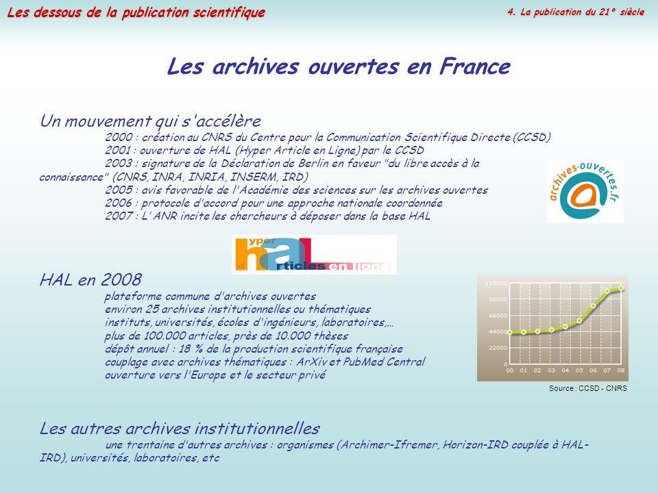 Les dessous de la publication scientifique Les archives ouvertes en France Un mouvement qui s'accélère 2000 : création au CNRS du Centre pour la Commu