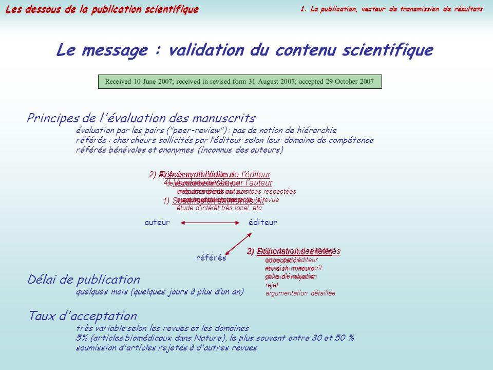 Les dessous de la publication scientifique Principes de l'évaluation des manuscrits évaluation par les pairs (