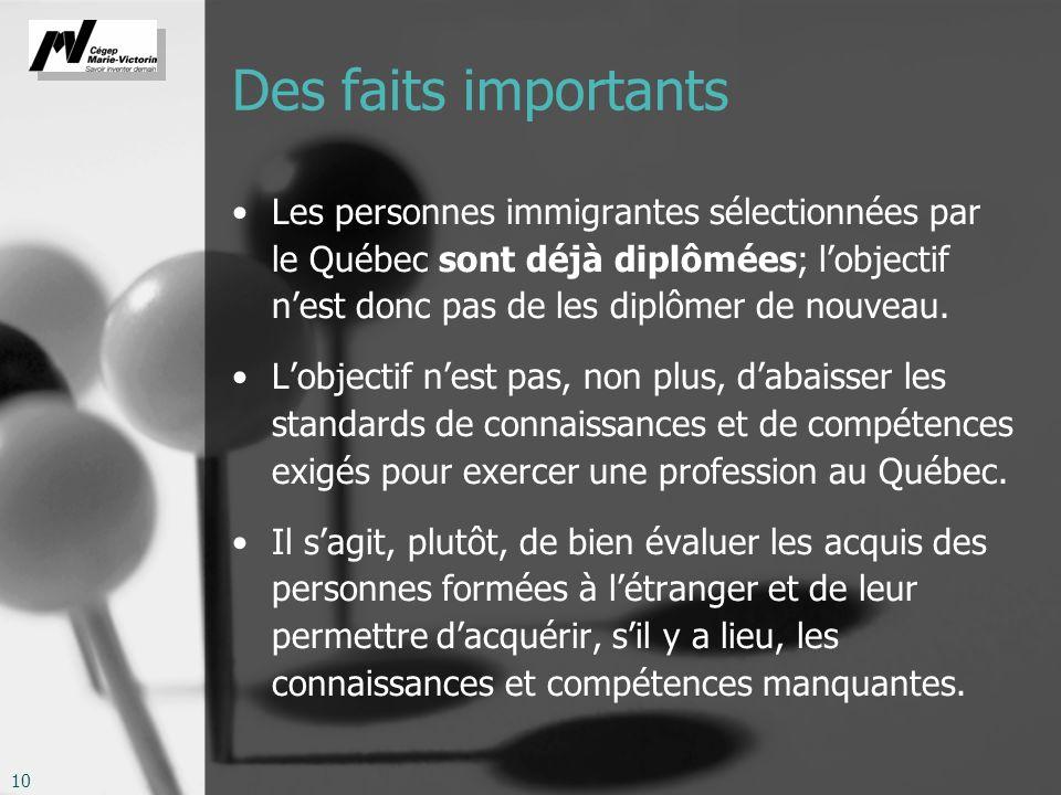 10 Des faits importants Les personnes immigrantes sélectionnées par le Québec sont déjà diplômées; lobjectif nest donc pas de les diplômer de nouveau.