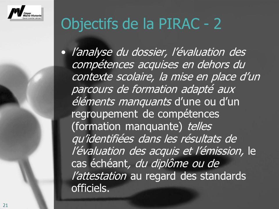 21 Objectifs de la PIRAC - 2 lanalyse du dossier, lévaluation des compétences acquises en dehors du contexte scolaire, la mise en place dun parcours d