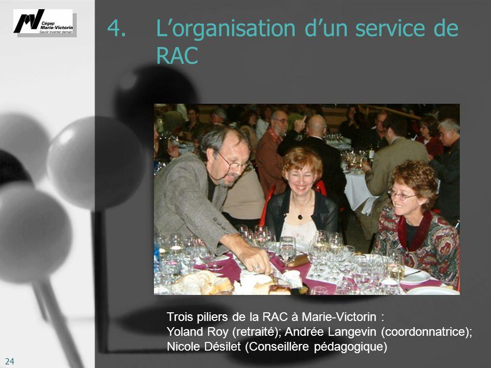 24 4. Lorganisation dun service de RAC Trois piliers de la RAC à Marie-Victorin : Yoland Roy (retraité); Andrée Langevin (coordonnatrice); Nicole Dési