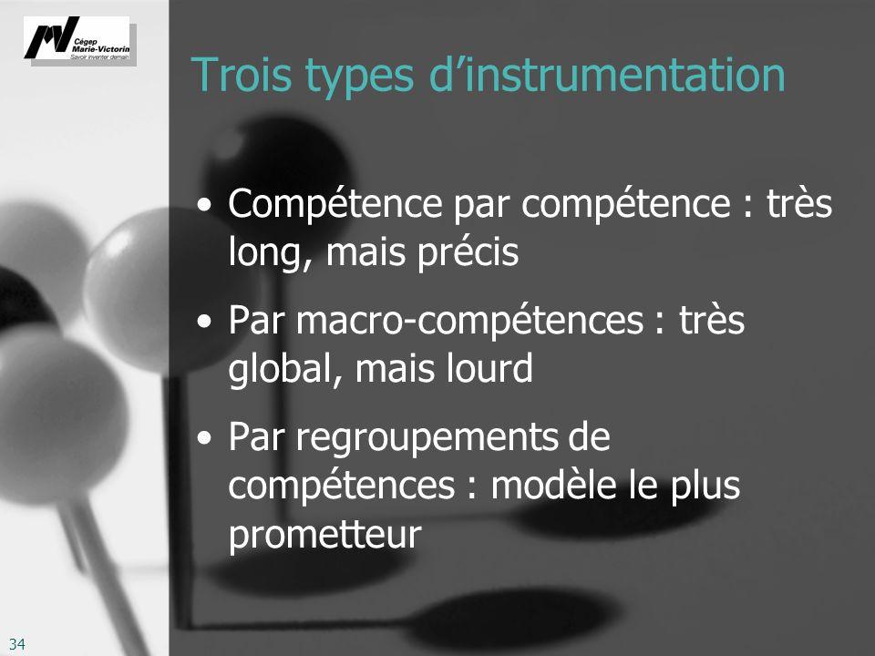 34 Trois types dinstrumentation Compétence par compétence : très long, mais précis Par macro-compétences : très global, mais lourd Par regroupements de compétences : modèle le plus prometteur