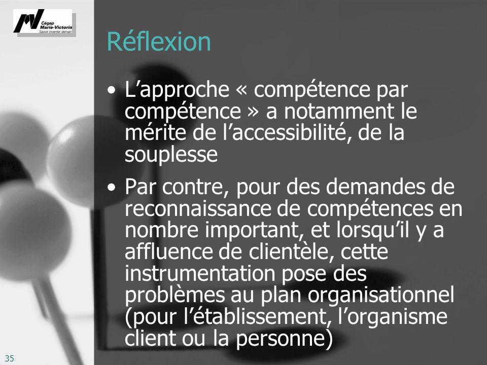 35 Réflexion Lapproche « compétence par compétence » a notamment le mérite de laccessibilité, de la souplesse Par contre, pour des demandes de reconna