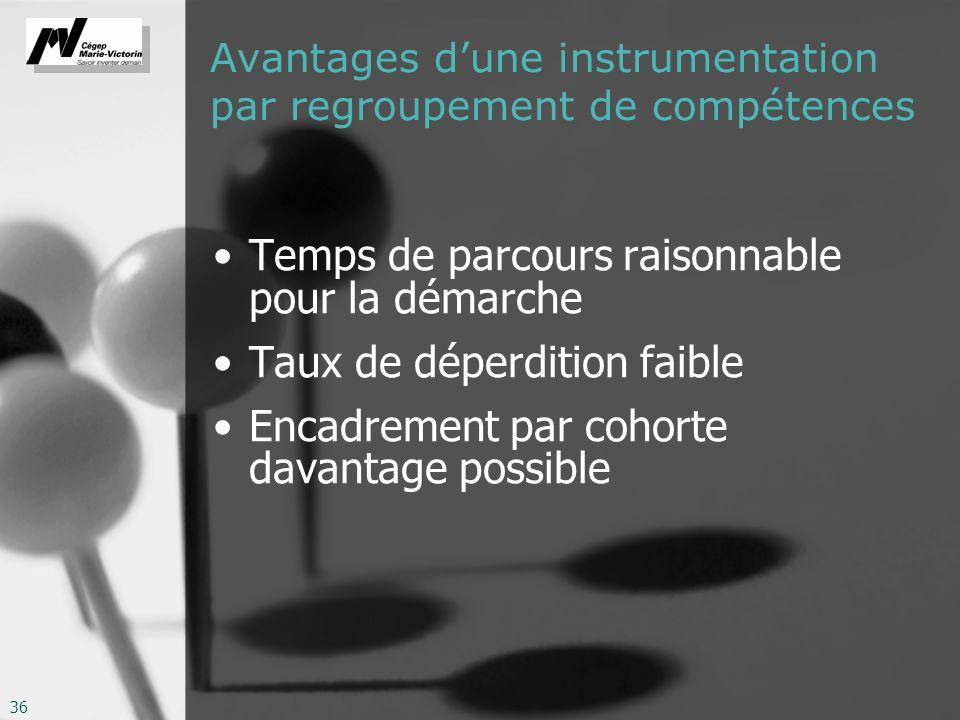 36 Avantages dune instrumentation par regroupement de compétences Temps de parcours raisonnable pour la démarche Taux de déperdition faible Encadrement par cohorte davantage possible