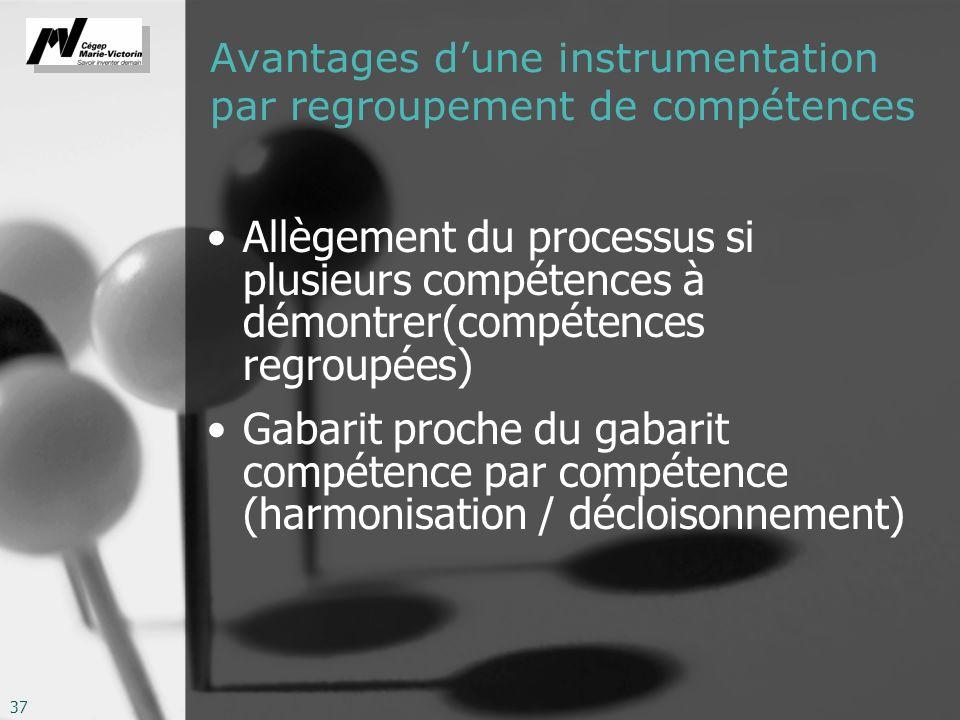 37 Avantages dune instrumentation par regroupement de compétences Allègement du processus si plusieurs compétences à démontrer(compétences regroupées) Gabarit proche du gabarit compétence par compétence (harmonisation / décloisonnement)