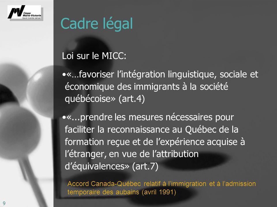 9 Cadre légal Loi sur le MICC: «…favoriser lintégration linguistique, sociale et économique des immigrants à la société québécoise» (art.4) «...prendre les mesures nécessaires pour faciliter la reconnaissance au Québec de la formation reçue et de lexpérience acquise à létranger, en vue de lattribution déquivalences» (art.7) Accord Canada-Québec relatif à limmigration et à ladmission temporaire des aubains (avril 1991)