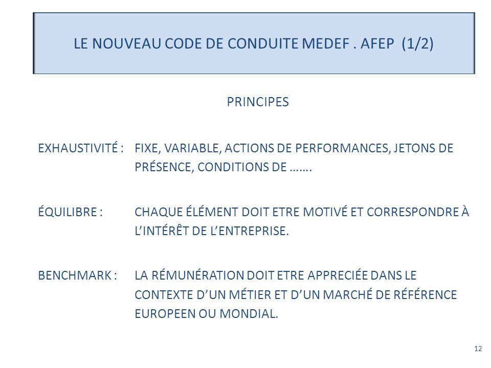 12 LE NOUVEAU CODE DE CONDUITE MEDEF. AFEP (1/2) PRINCIPES EXHAUSTIVITÉ :FIXE, VARIABLE, ACTIONS DE PERFORMANCES, JETONS DE PRÉSENCE, CONDITIONS DE ……