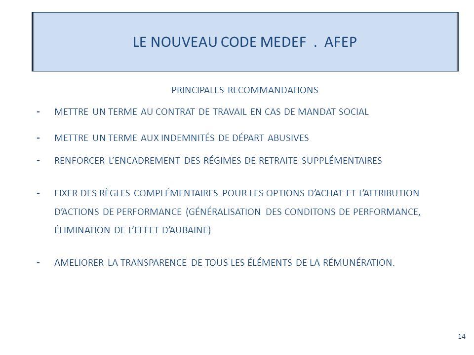 14 LE NOUVEAU CODE MEDEF. AFEP PRINCIPALES RECOMMANDATIONS -METTRE UN TERME AU CONTRAT DE TRAVAIL EN CAS DE MANDAT SOCIAL -METTRE UN TERME AUX INDEMNI