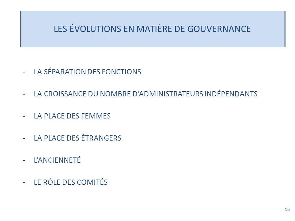 16 LES ÉVOLUTIONS EN MATIÈRE DE GOUVERNANCE -LA SÉPARATION DES FONCTIONS -LA CROISSANCE DU NOMBRE DADMINISTRATEURS INDÉPENDANTS -LA PLACE DES FEMMES -