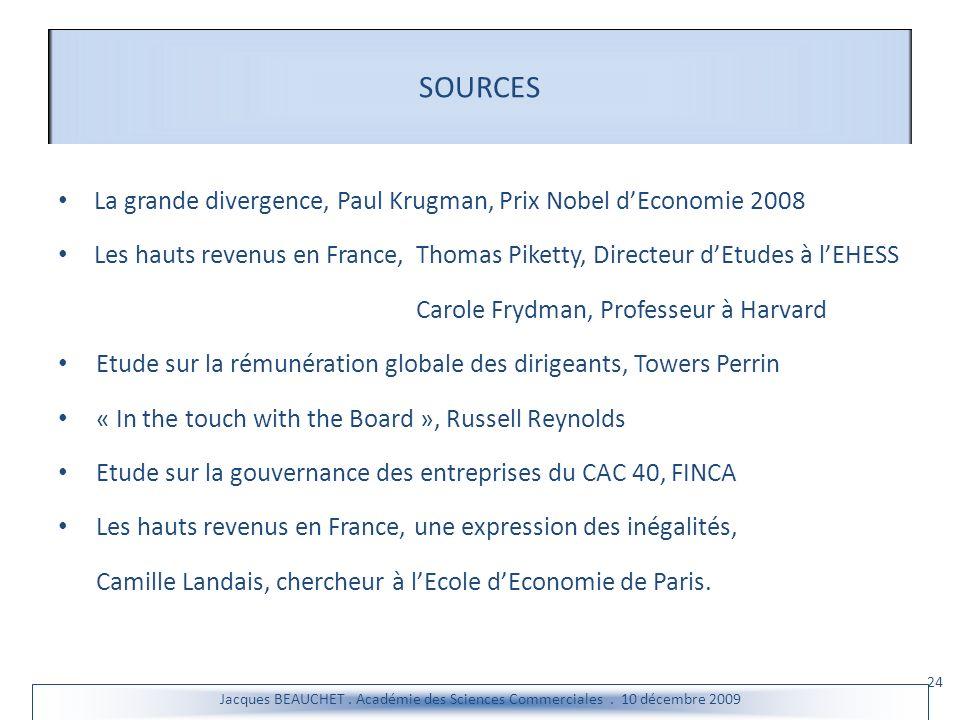 SOURCES La grande divergence, Paul Krugman, Prix Nobel dEconomie 2008 Les hauts revenus en France,Thomas Piketty, Directeur dEtudes à lEHESS Carole Fr