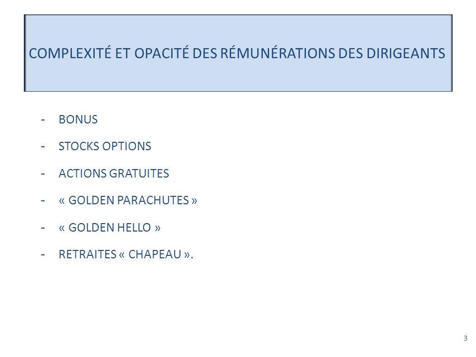 3 COMPLEXITÉ ET OPACITÉ DES RÉMUNÉRATIONS DES DIRIGEANTS -BONUS -STOCKS OPTIONS -ACTIONS GRATUITES -« GOLDEN PARACHUTES » -« GOLDEN HELLO » -RETRAITES