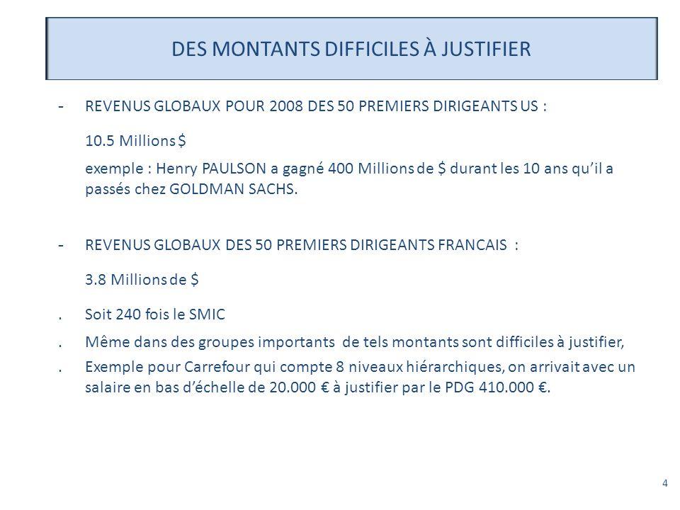 4 DES MONTANTS DIFFICILES À JUSTIFIER -REVENUS GLOBAUX POUR 2008 DES 50 PREMIERS DIRIGEANTS US : 10.5 Millions $ exemple : Henry PAULSON a gagné 400 M