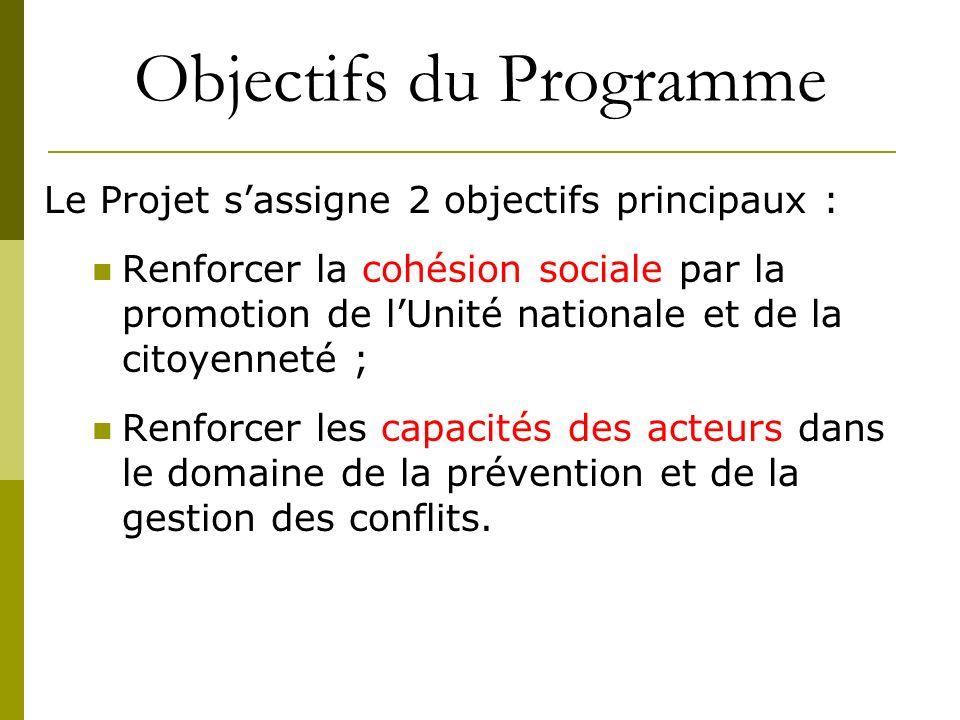 Objectifs du Programme Le Projet sassigne 2 objectifs principaux : Renforcer la cohésion sociale par la promotion de lUnité nationale et de la citoyenneté ; Renforcer les capacités des acteurs dans le domaine de la prévention et de la gestion des conflits.