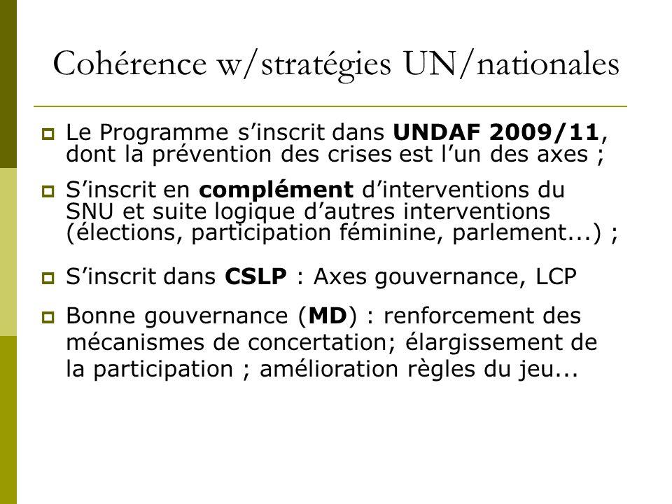 Cohérence w/stratégies UN/nationales Le Programme sinscrit dans UNDAF 2009/11, dont la prévention des crises est lun des axes ; Sinscrit en complément