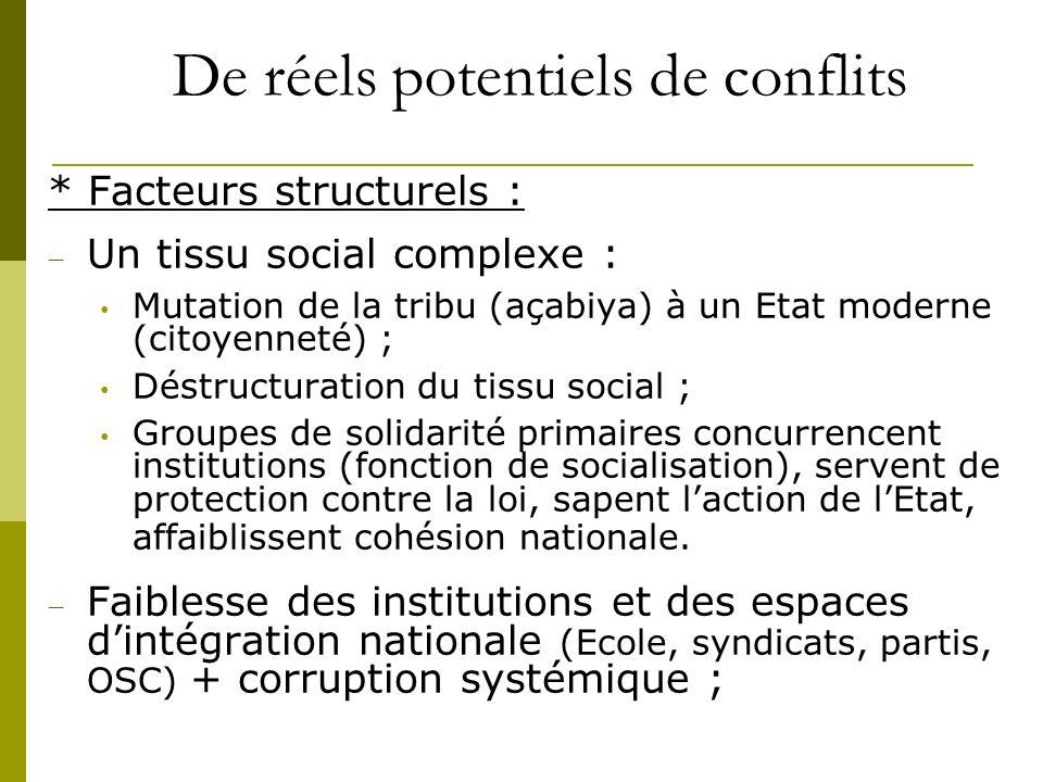 De réels potentiels de conflits * Facteurs structurels : Un tissu social complexe : Mutation de la tribu (açabiya) à un Etat moderne (citoyenneté) ; D