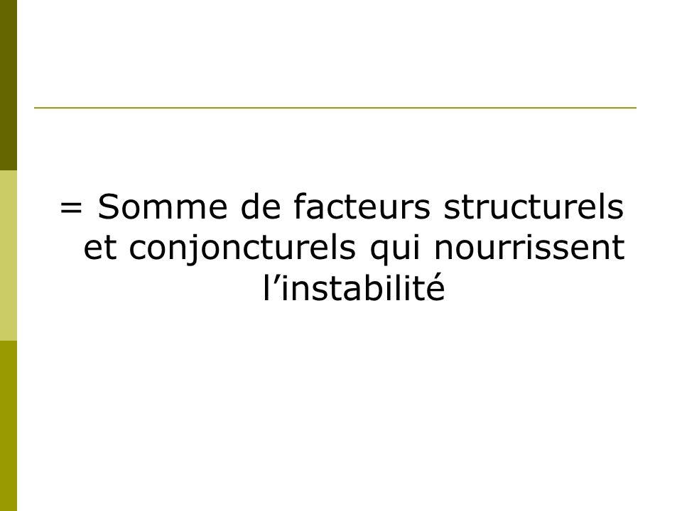 = Somme de facteurs structurels et conjoncturels qui nourrissent linstabilité