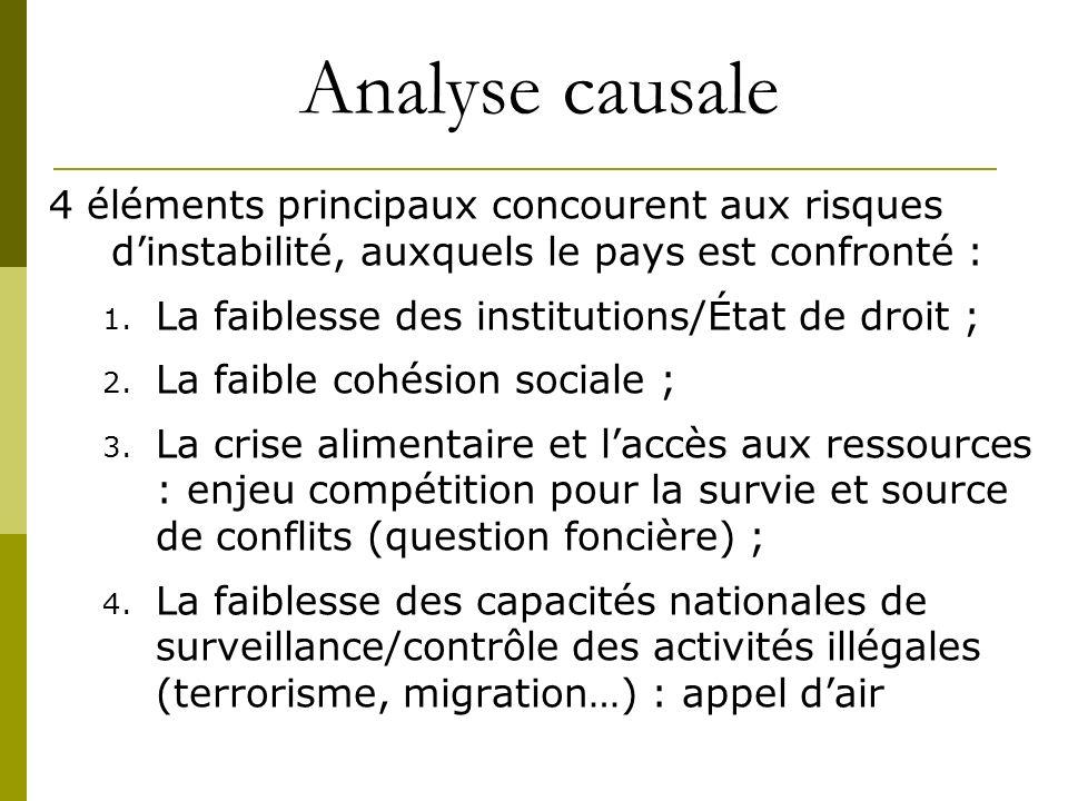 Analyse causale 4 éléments principaux concourent aux risques dinstabilité, auxquels le pays est confronté : 1. La faiblesse des institutions/État de d