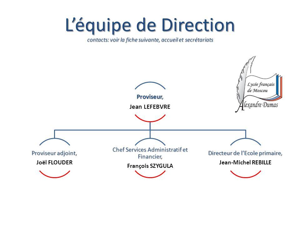 Léquipe de Direction contacts: voir la fiche suivante, accueil et secrétariats Proviseur Proviseur, Jean LEFEBVRE Proviseur adjoint Proviseur adjoint,