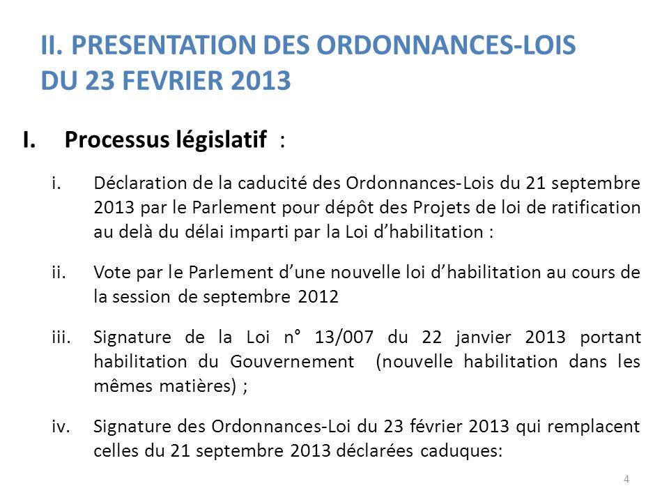 II. PRESENTATION DES ORDONNANCES-LOIS DU 23 FEVRIER 2013 I.Processus législatif : i.Déclaration de la caducité des Ordonnances-Lois du 21 septembre 20