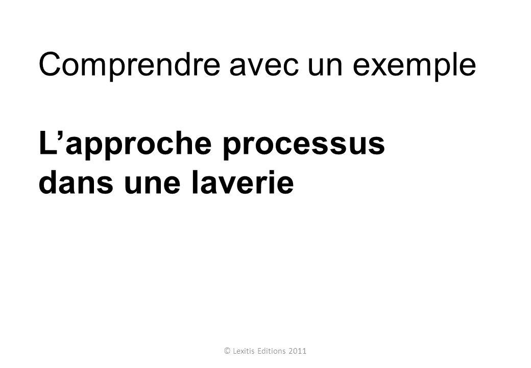 Comprendre avec un exemple Lapproche processus dans une laverie © Lexitis Editions 2011