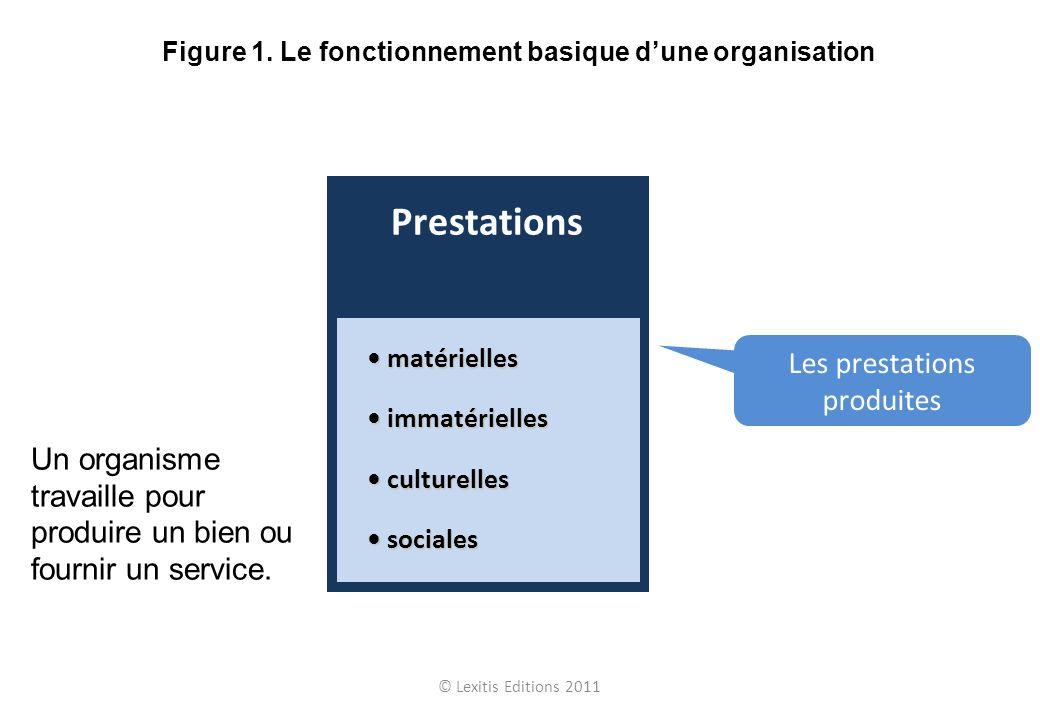 © Lexitis Editions 2011 Figure 24.
