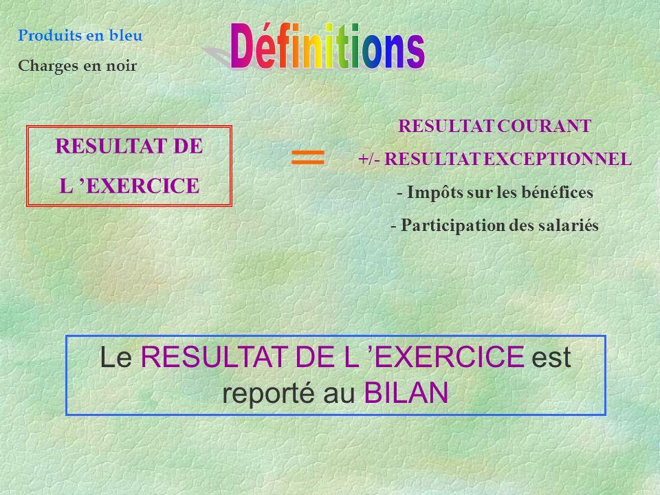 CASINO LIDL 110 000 - 5 000 - 35 000 + 70 000 80 000 - 30 000 - 15 000 + 35 000 Résultat de l exercice = Résultat courant + résultat exceptionnel - impôt sur les bénéfices