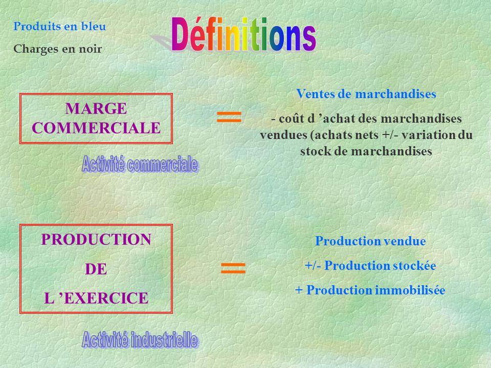 MARGE COMMERCIALE = Ventes de marchandises - coût d achat des marchandises vendues (achats nets +/- variation du stock de marchandises Produits en bleu Charges en noir PRODUCTION DE L EXERCICE = Production vendue +/- Production stockée + Production immobilisée