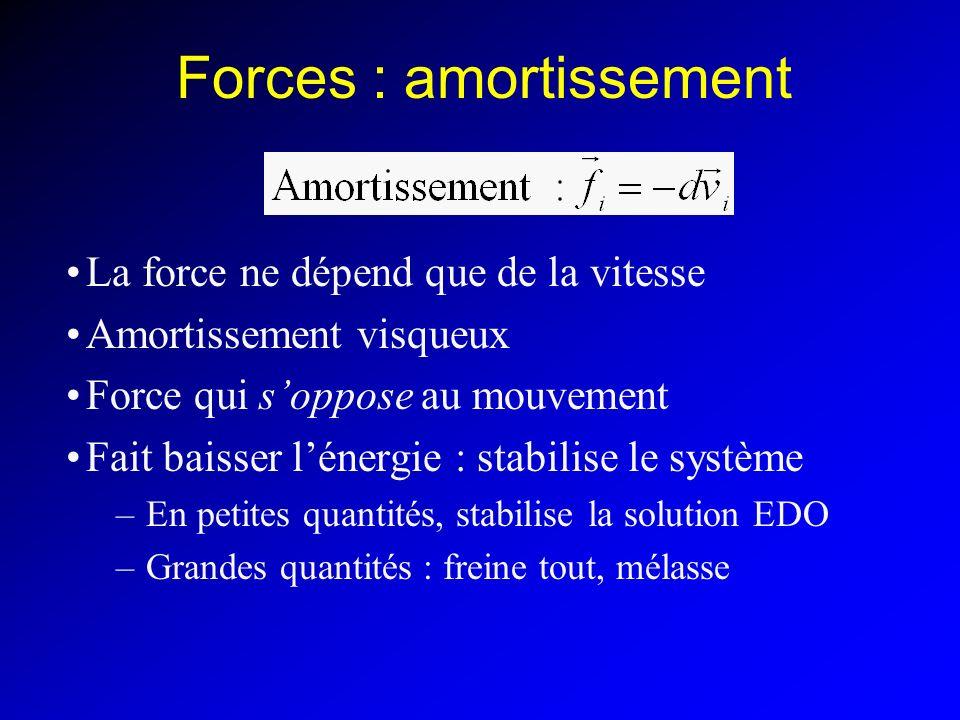 Forces : amortissement La force ne dépend que de la vitesse Amortissement visqueux Force qui soppose au mouvement Fait baisser lénergie : stabilise le