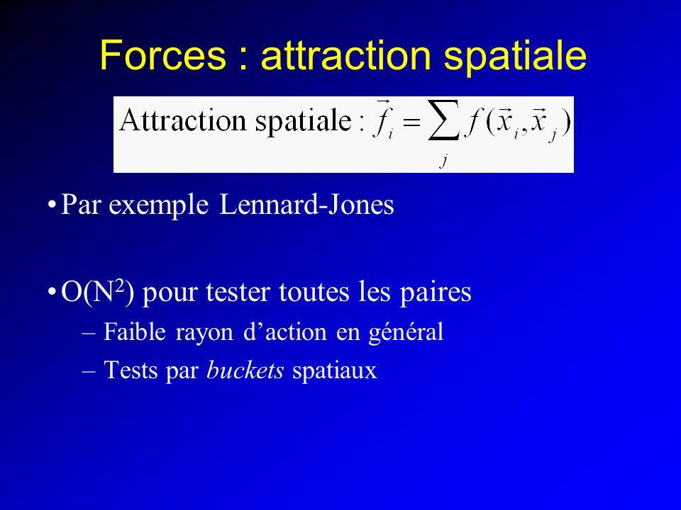Forces : attraction spatiale Par exemple Lennard-Jones O(N 2 ) pour tester toutes les paires –Faible rayon daction en général –Tests par buckets spati