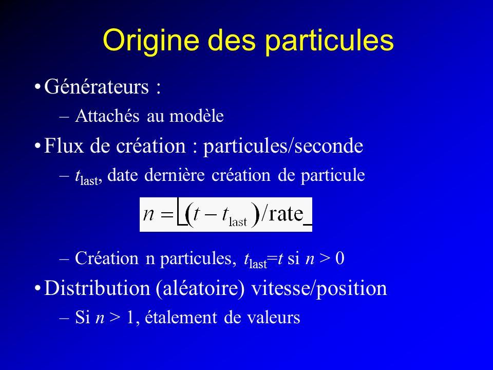 Origine des particules Générateurs : –Attachés au modèle Flux de création : particules/seconde –t last, date dernière création de particule –Création