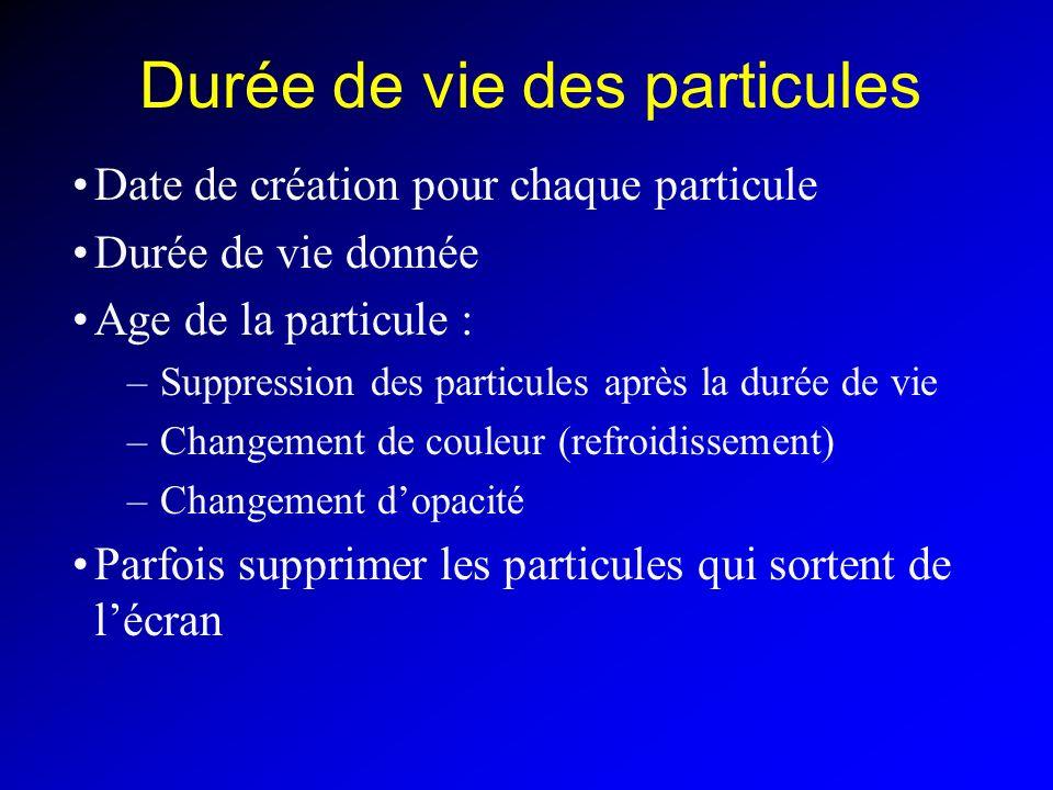 Durée de vie des particules Date de création pour chaque particule Durée de vie donnée Age de la particule : –Suppression des particules après la duré