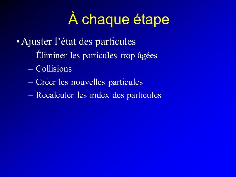 À chaque étape Ajuster létat des particules –Éliminer les particules trop âgées –Collisions –Créer les nouvelles particules –Recalculer les index des