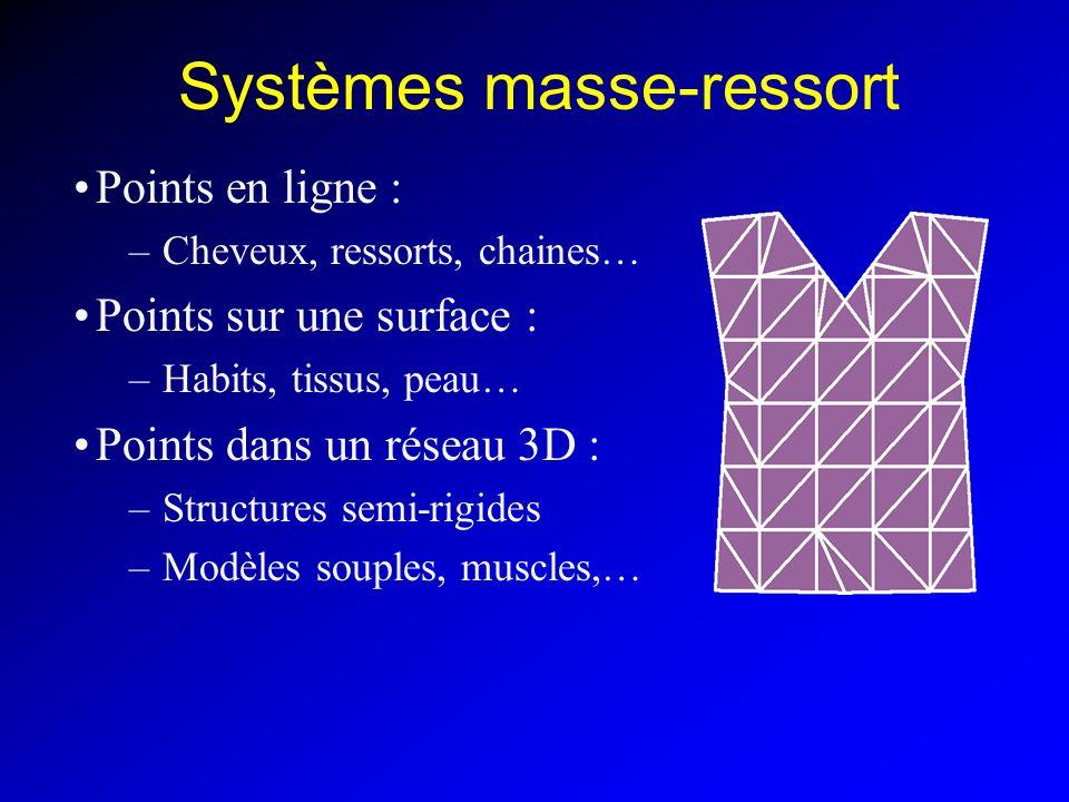 Systèmes masse-ressort Points en ligne : –Cheveux, ressorts, chaines… Points sur une surface : –Habits, tissus, peau… Points dans un réseau 3D : –Stru