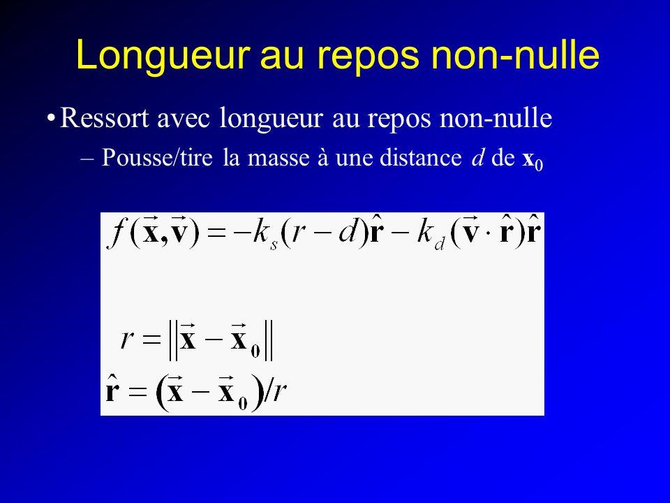Longueur au repos non-nulle Ressort avec longueur au repos non-nulle –Pousse/tire la masse à une distance d de x 0
