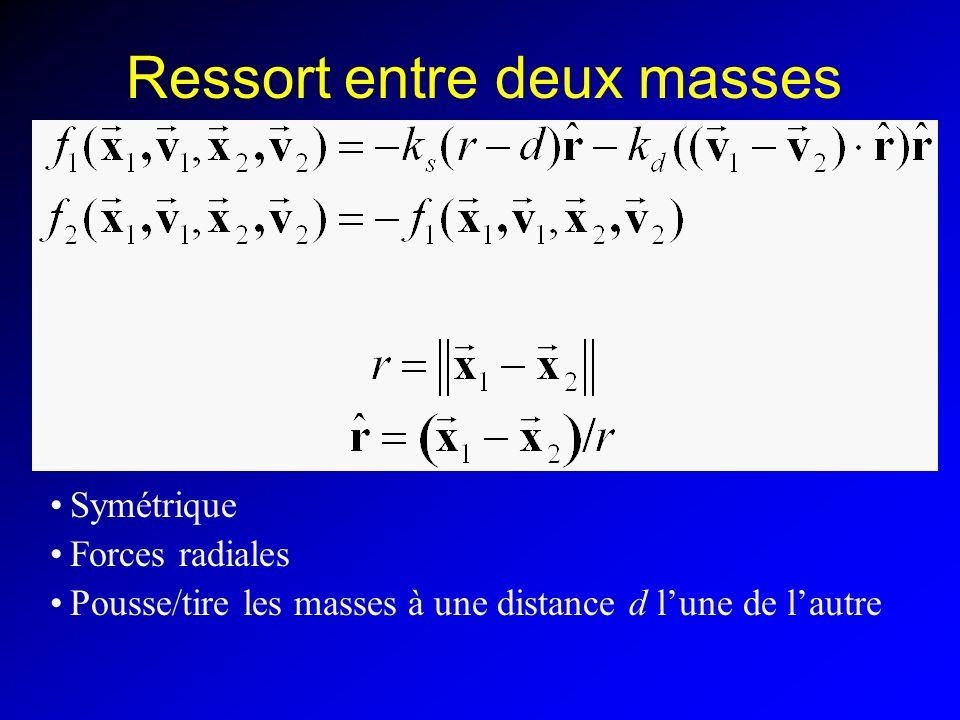 Ressort entre deux masses Symétrique Forces radiales Pousse/tire les masses à une distance d lune de lautre