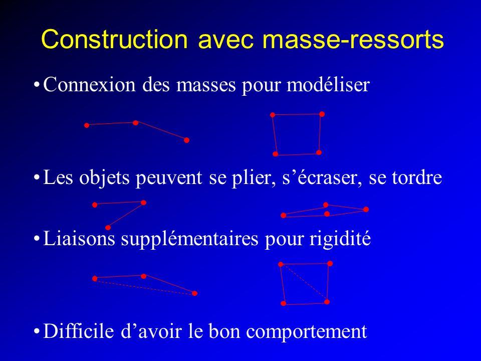 Construction avec masse-ressorts Connexion des masses pour modéliser Les objets peuvent se plier, sécraser, se tordre Liaisons supplémentaires pour ri