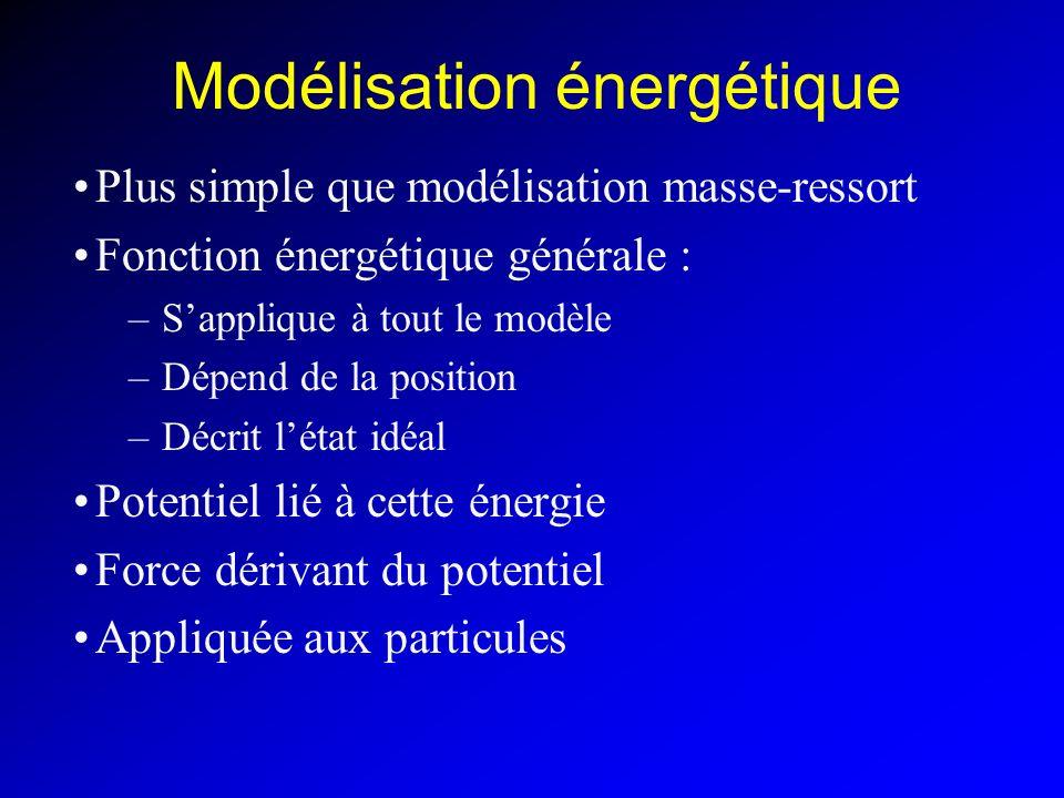 Modélisation énergétique Plus simple que modélisation masse-ressort Fonction énergétique générale : –Sapplique à tout le modèle –Dépend de la position