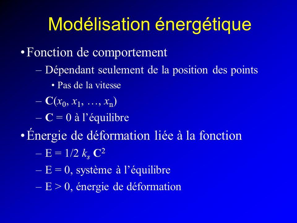 Modélisation énergétique Fonction de comportement –Dépendant seulement de la position des points Pas de la vitesse –C(x 0, x 1, …, x n ) –C = 0 à léqu