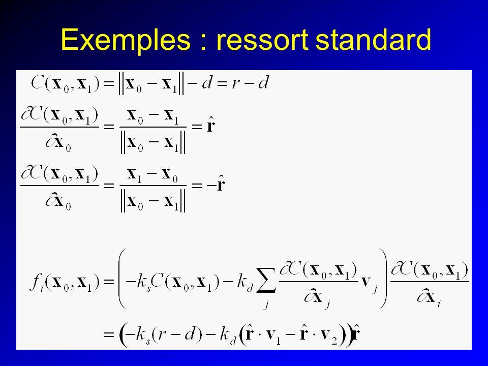 Exemples : ressort standard