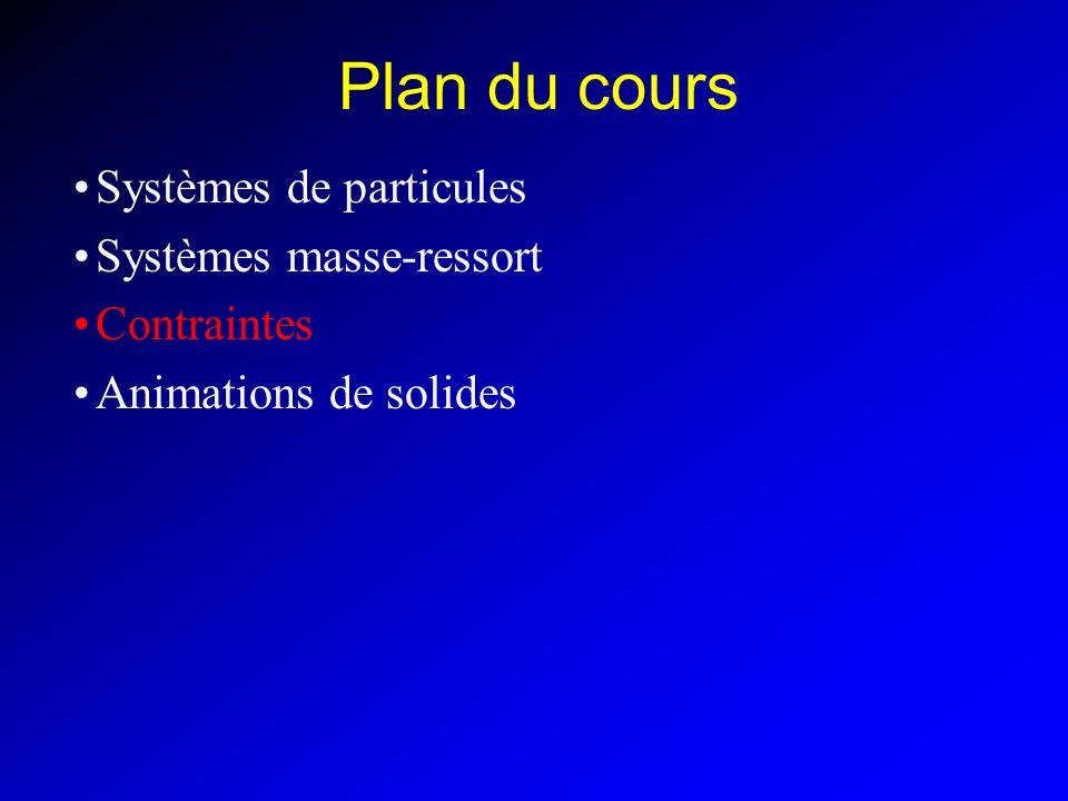 Plan du cours Systèmes de particules Systèmes masse-ressort Contraintes Animations de solides