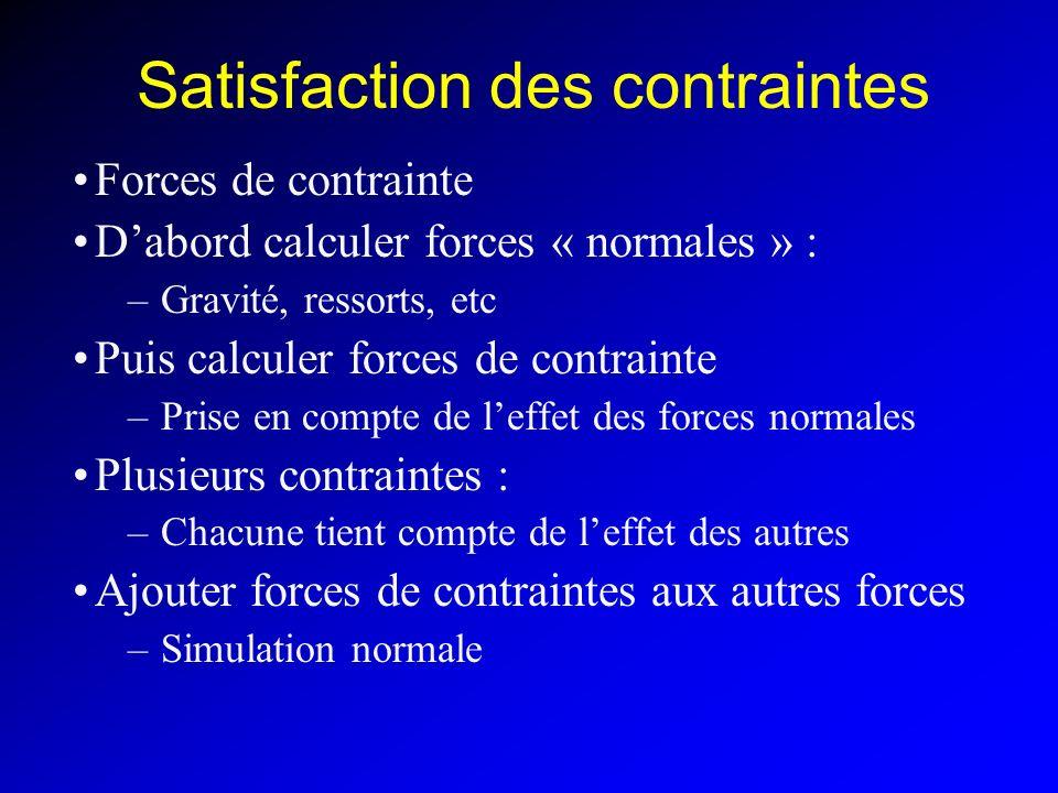 Satisfaction des contraintes Forces de contrainte Dabord calculer forces « normales » : –Gravité, ressorts, etc Puis calculer forces de contrainte –Pr