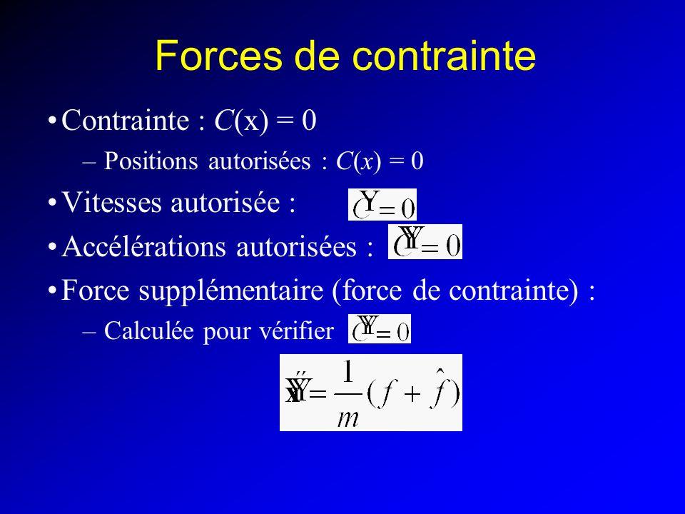 Forces de contrainte Contrainte : C(x) = 0 –Positions autorisées : C(x) = 0 Vitesses autorisée : Accélérations autorisées : Force supplémentaire (forc