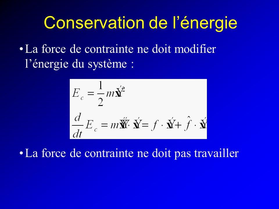 Conservation de lénergie La force de contrainte ne doit modifier lénergie du système : La force de contrainte ne doit pas travailler