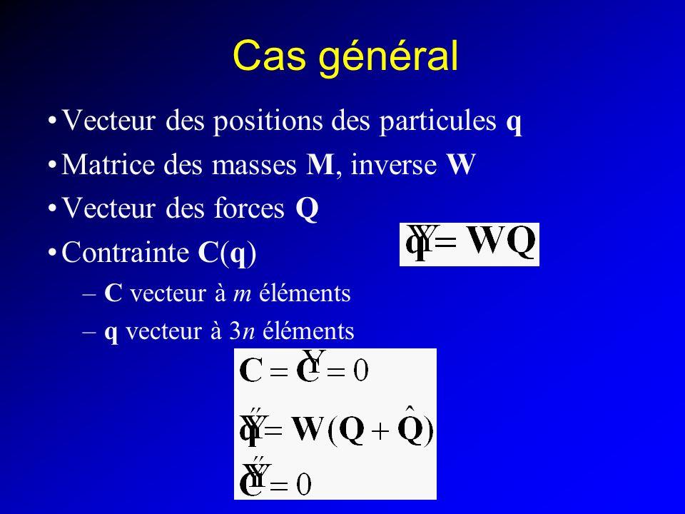 Cas général Vecteur des positions des particules q Matrice des masses M, inverse W Vecteur des forces Q Contrainte C(q) –C vecteur à m éléments –q vec