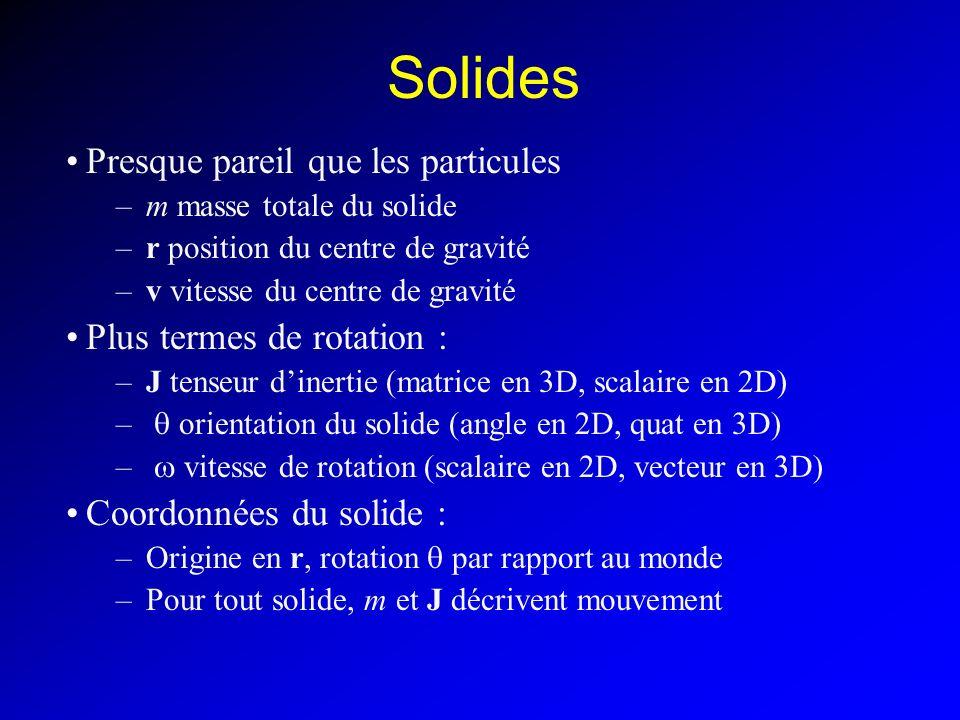 Solides Presque pareil que les particules –m masse totale du solide –r position du centre de gravité –v vitesse du centre de gravité Plus termes de ro